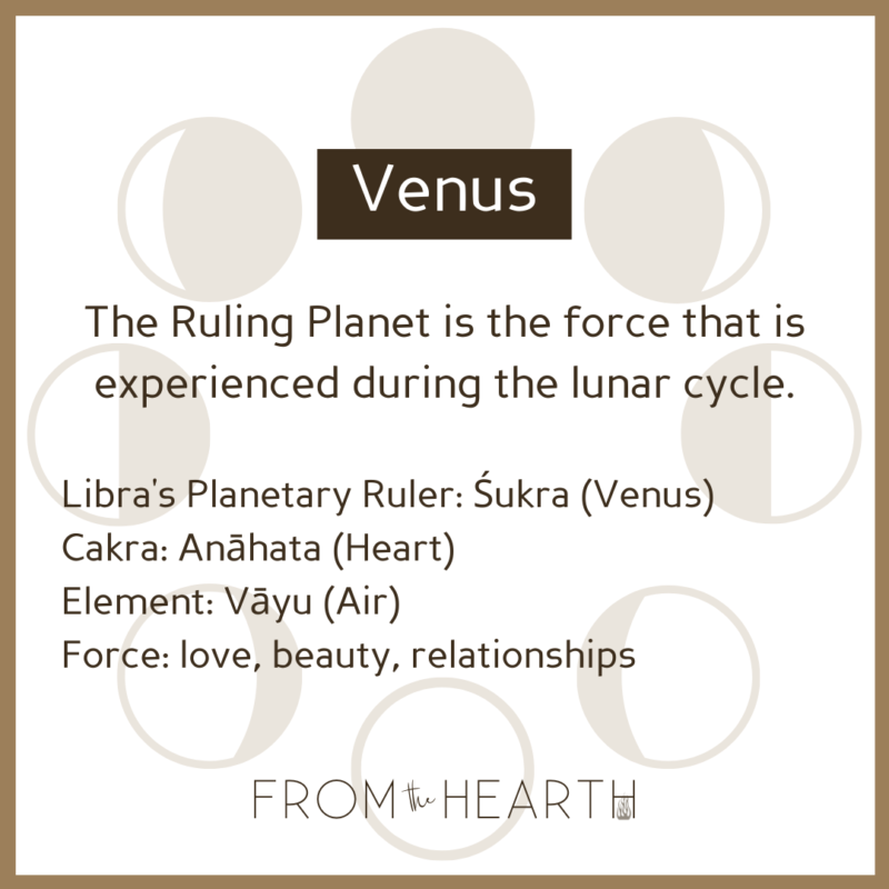 """""""Venus. The Ruling Planet is the force that is experienced during the lunar cycle. Libra's Planetary Ruler: Śukra (Venus). Cakra: Anāhata (Heart). Element: Vāyu (Air). Force: love, beauty, relationships."""""""