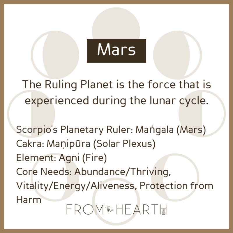"""""""Mars. The Ruling Planet is the force that is experienced during the lunar cycle. Scorpio's Planetary Ruler: Maṅgala (Mars), Cakra: Maṇipūra (Solar Plexus), Element: Agni (Fire), Core Needs: Abundance/Thriving, Vitality/Energy/Aliveness, Protection from Harm."""""""
