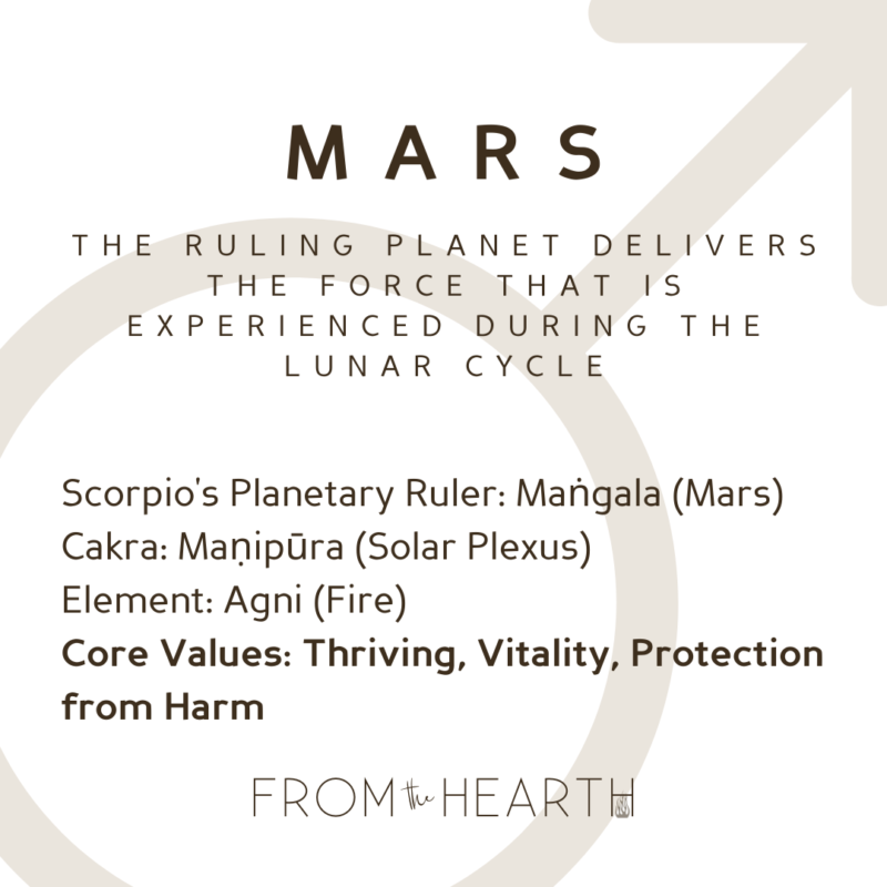 """""""Mars. The Ruling Planet is the force that is experienced during the lunar cycle. Scorpio's Planetary Ruler: Maṅgala (Mars), Cakra: Maṇipūra (Solar Plexus), Element: Agni (Fire), Core Values: Thriving, Vitality, Protection from Harm."""""""